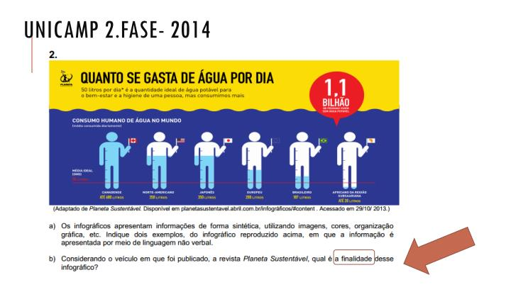 Unicamp 2.fase- 2014