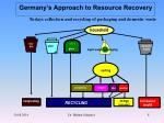 germany s approach to resource recovery