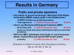 results in germany