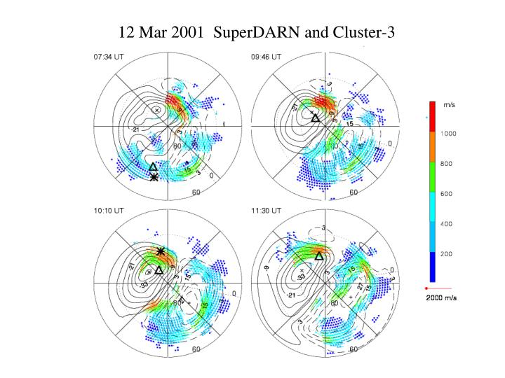 12 Mar 2001  SuperDARN and Cluster-3