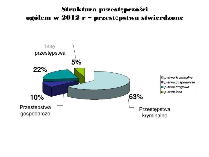 Struktura przestępczości
