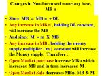 changes in non borrowed monetary base mb n