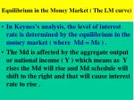 equilibrium in the money market the lm curve