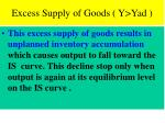 excess supply of goods y yad