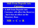 shift from deposits into currency