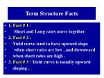 term structure facts