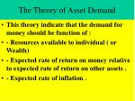 the theory of asset demand