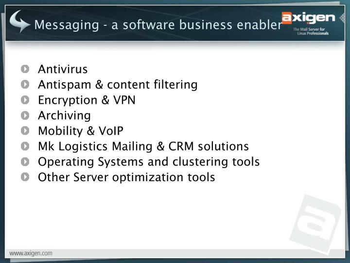 Messaging - a software business enabler