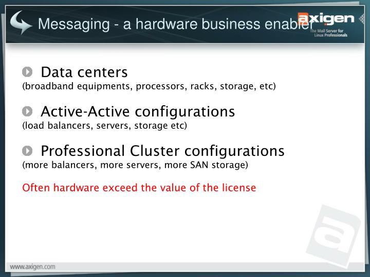 Messaging - a hardware business enabler