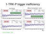 1 trk p trigger inefficiency