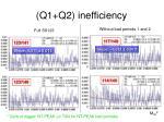q1 q2 inefficiency