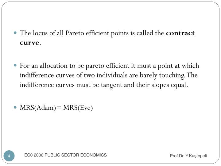 The locus of all Pareto efficient points is called the