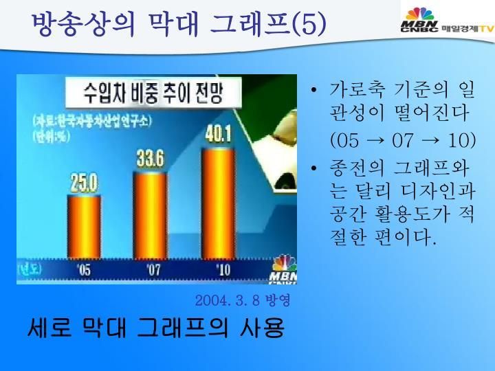 방송상의 막대 그래프