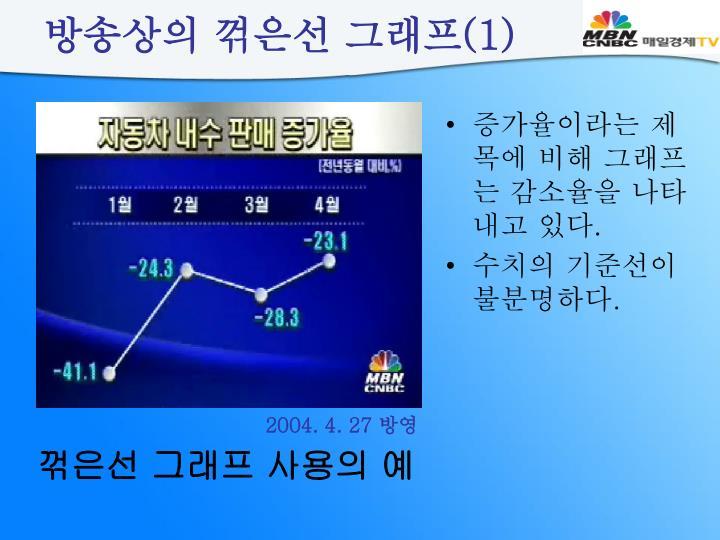 방송상의 꺾은선 그래프