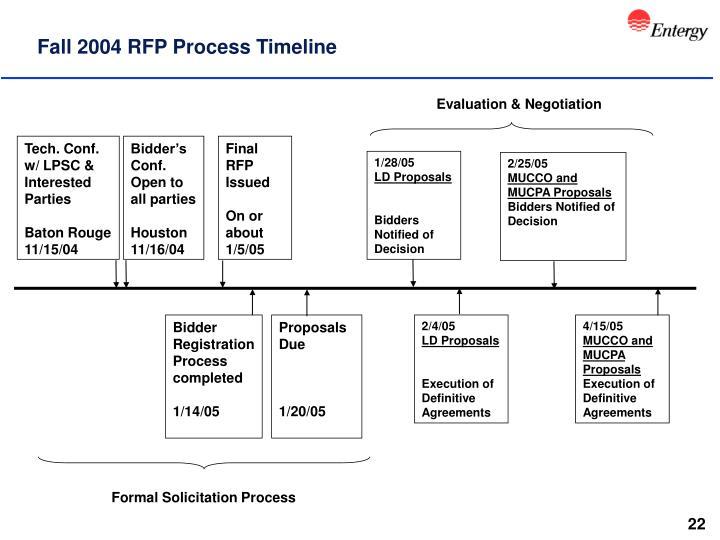 Fall 2004 RFP Process Timeline