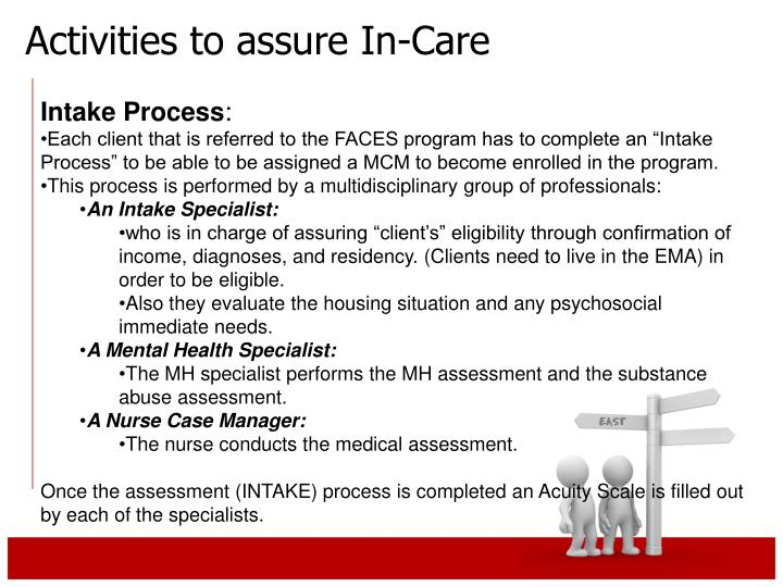 Activities to assure In-Care
