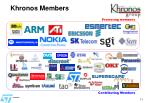 khronos members