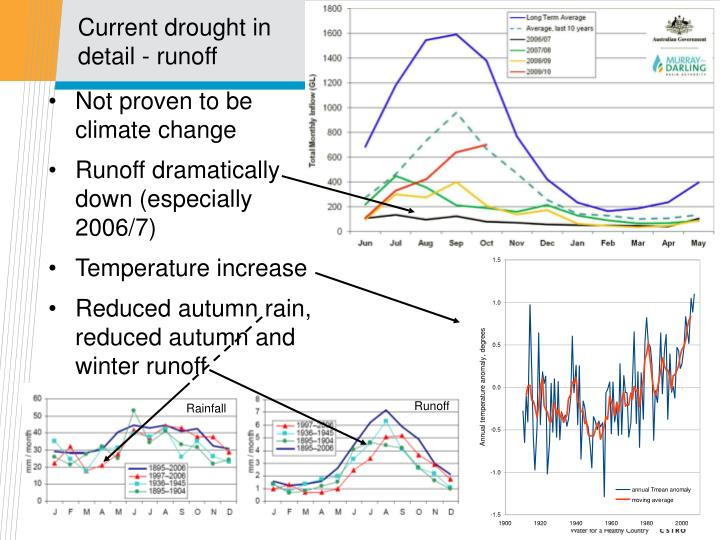 Current drought in detail - runoff