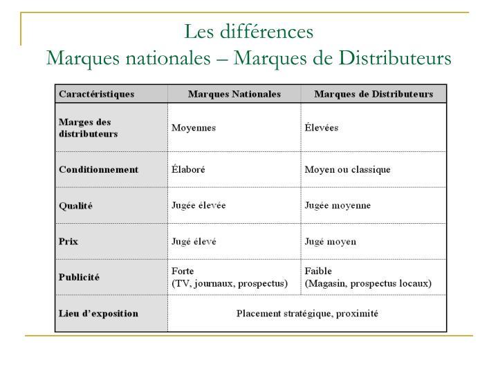 Les différences