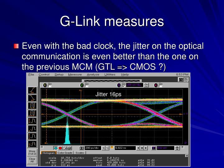 G-Link measures