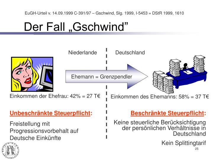 """Der Fall """"Gschwind"""""""
