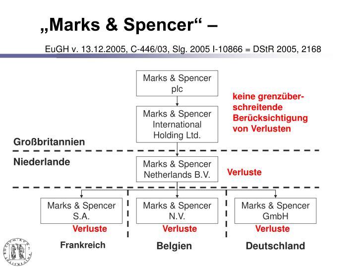 """""""Marks & Spencer"""" –"""