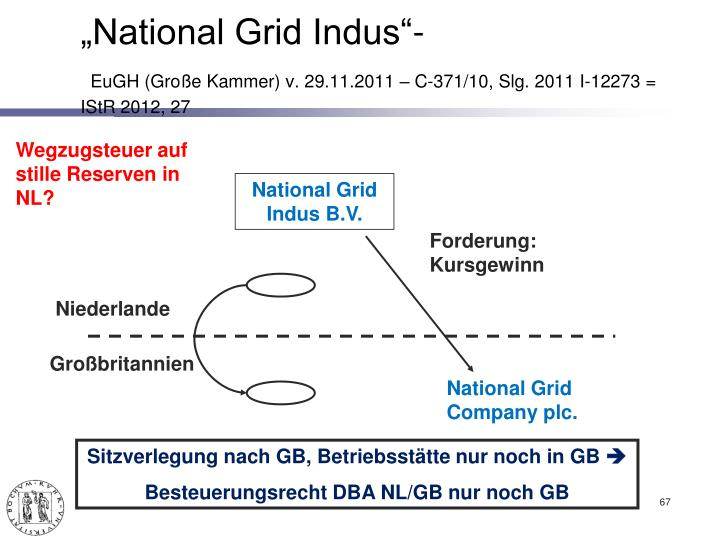 """National Grid Indus""-"