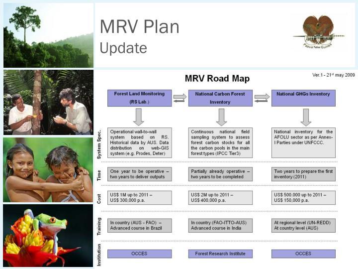 MRV Plan