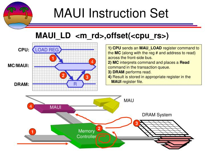 MAUI Instruction Set