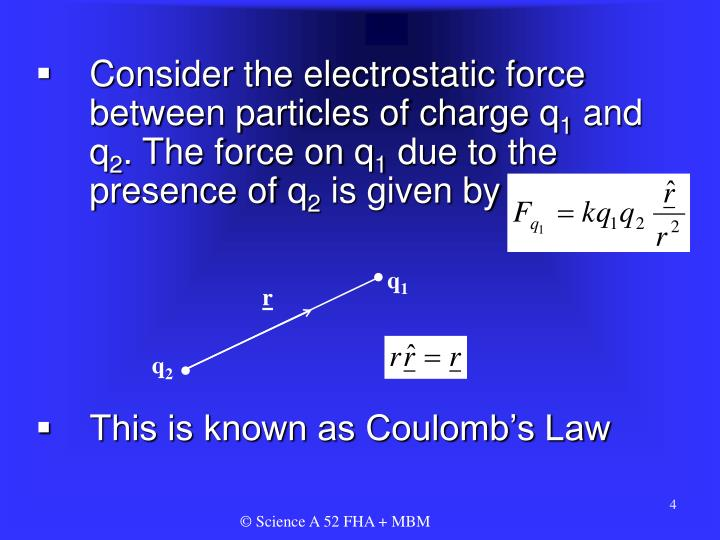 Consider the electrostatic force between particles of charge q