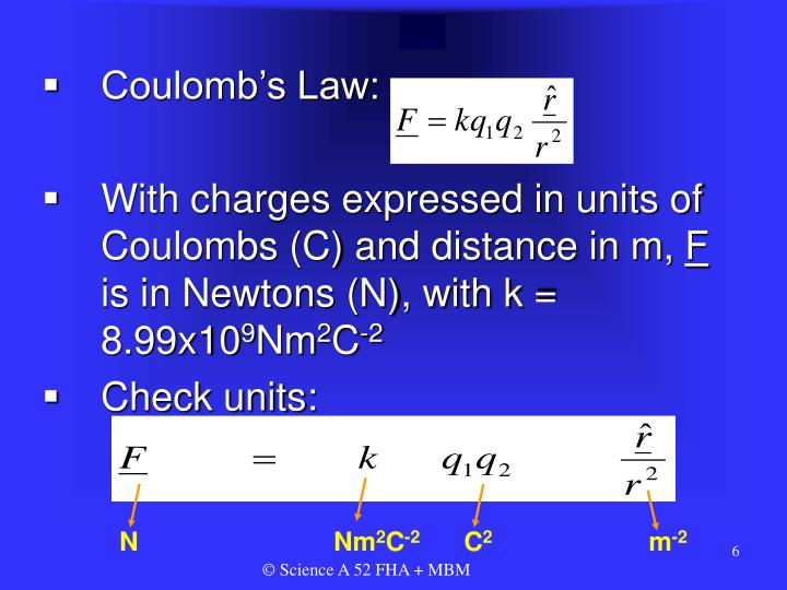 Coulomb's Law: