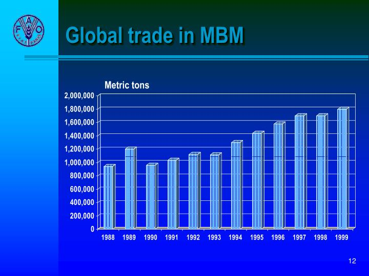 Global trade in MBM