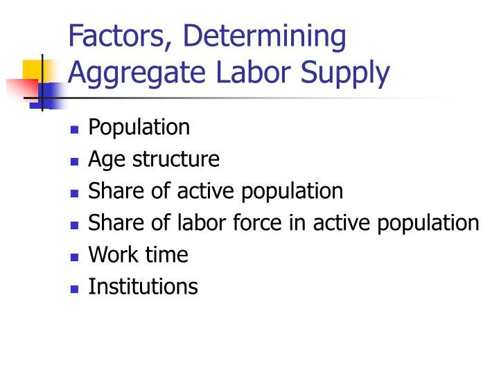 Factors, Determining  Aggregate Labor Supply