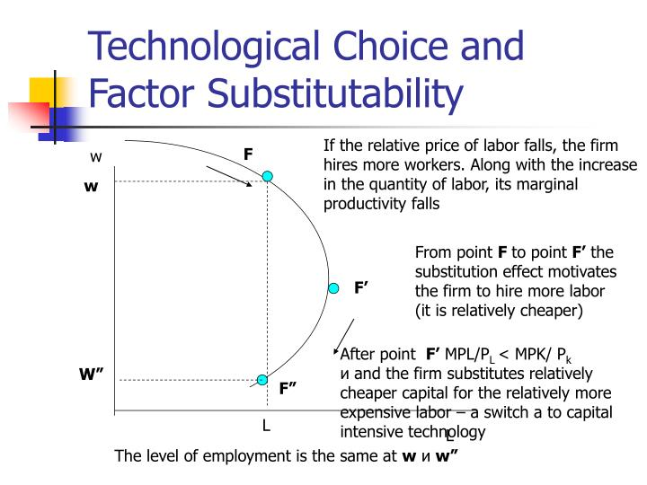 Technological Choice and Factor Substitutability