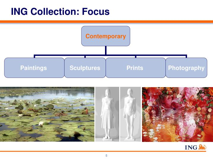 ING Collection: Focus