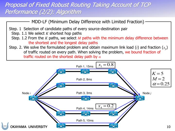 Proposal of Fixed Robust Routing Taking Account of TCP Performance (2/2): Algorithm