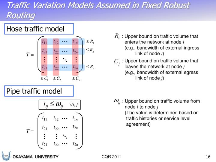 Traffic Variation Models Assumed in Fixed Robust Routing