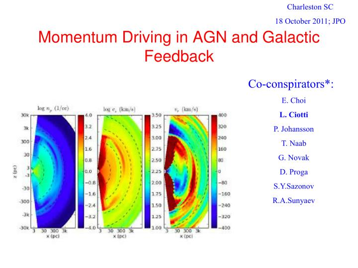 momentum driving in agn and galactic feedback n.