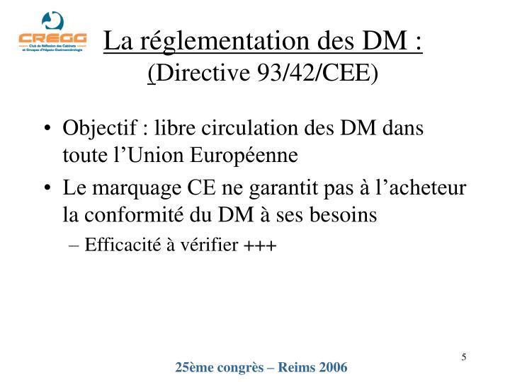 La réglementation des DM :