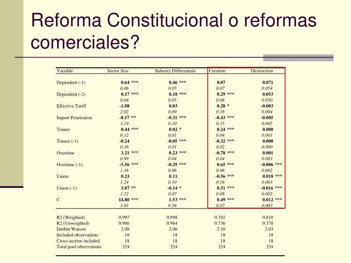 Reforma Constitucional o reformas comerciales?