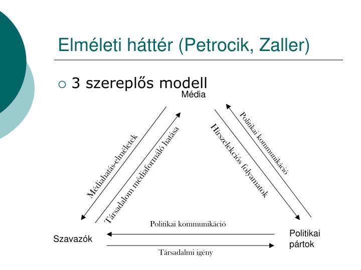 Elméleti háttér (Petrocik, Zaller)