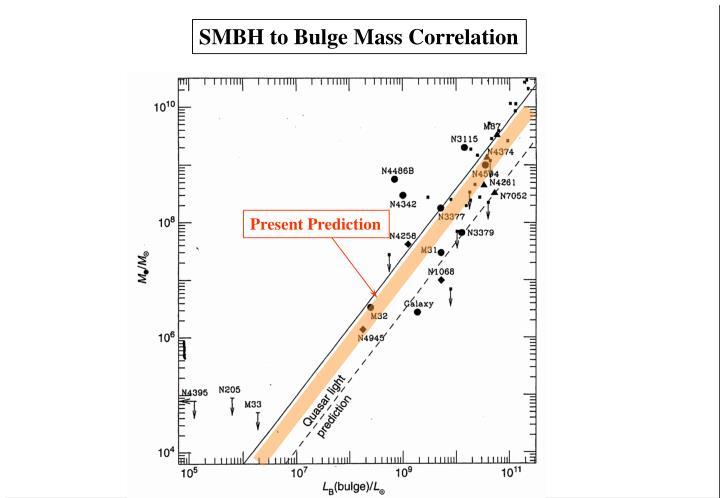 SMBH to Bulge Mass Correlation