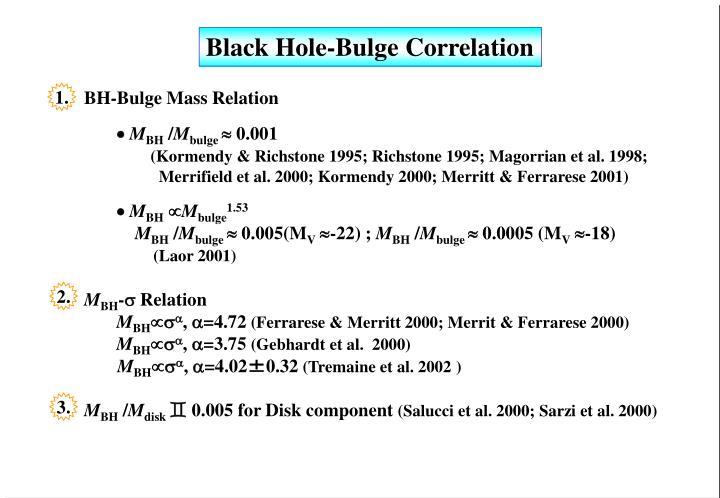 Black Hole-Bulge Correlation