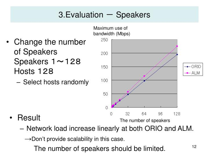 3.Evaluation