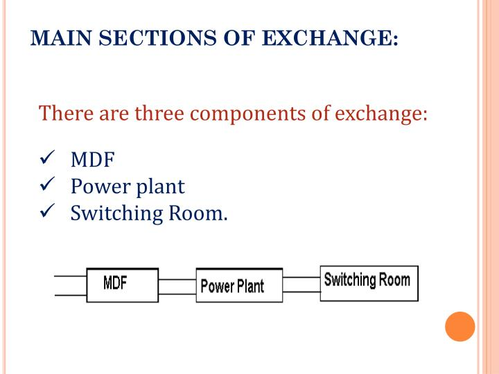 MAIN SECTIONS OF EXCHANGE: