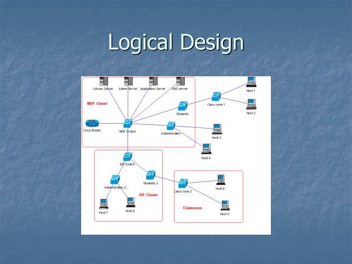 Logical Design