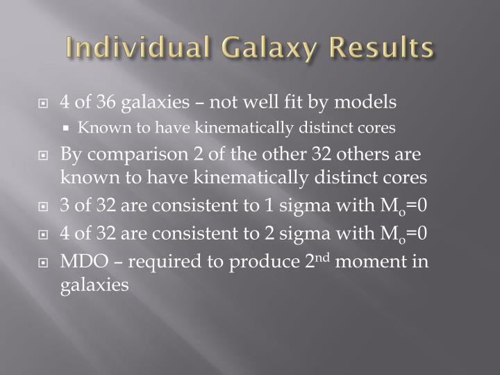 Individual Galaxy Results