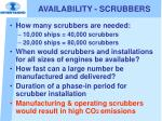 availability scrubbers