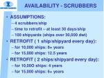 availability scrubbers1