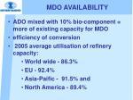 mdo availability1
